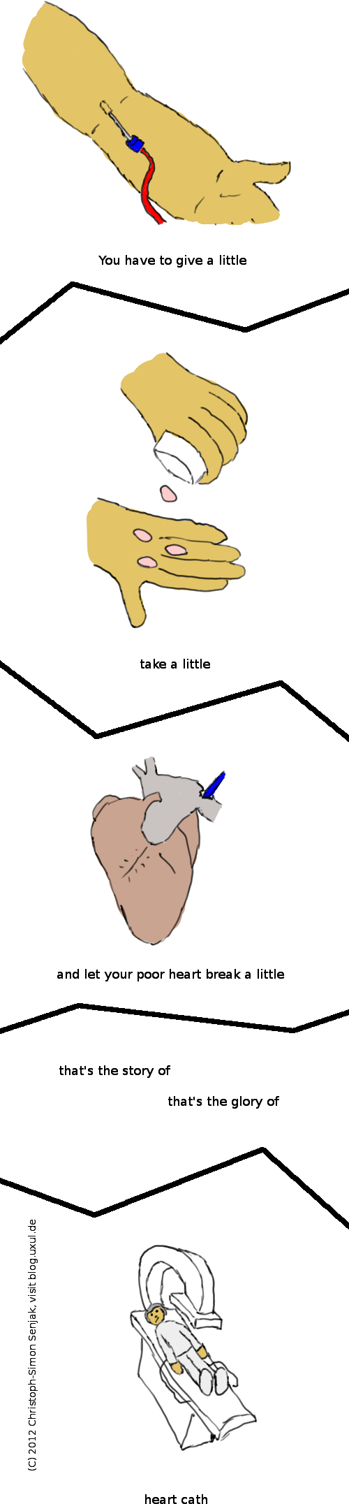 "Panel 1: An arm is shown that has a blood letting needle in its vein. Subtext: ""You have to give a little"" -- Panel 2: Two hands are shown, one holds a can, from which pills are falling into the other hand. Subtext: ""take a little"" -- Panel 3: A heart is shown. A blue needle is stinging into one artery. Subtext: ""and let your poor heart break a little"" -- Panel 4: Text: ""that's the story of - that's the glory of"" -- Panel 5: A person lying in a heart cath is shown. Subtext: ""heart cath""."