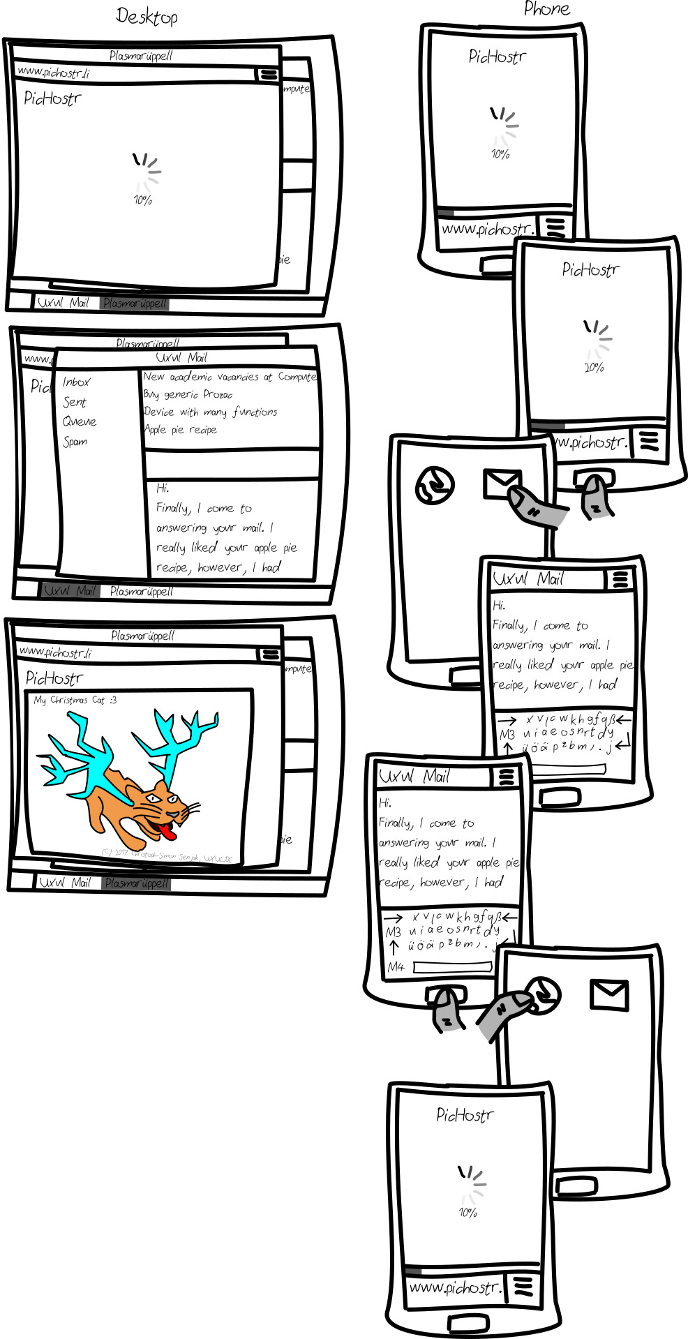 "The comic consists of two columns, the left column has the title ""Desktop"", the right column has the title ""Phone"". The left column shows a usual desktop with a taskbar. Two programs ""Uxul Mail"" and ""Plasmarüppel"" are opened, the latter one is in the foreground and loads a web page named ""PicHostr"" at 10%. The user switches to ""Uxul Mail"" which then comes to the foreground. It is a mail program, showing an inbox with some spammails, as well as a mail that the user currently writes, with the content ""Hi. Finally, I come to answering your mail. I really liked your apple pie recipe, however, I had…"". Then, the user switches back to the browser Plasmarüppel, and it shows the page PicHostr with a photo of a cat wearing a deer antler, titled ""My Christmas Cat :3"" The right column shows a smartphone with a browser which currently loads the page PicHostr at 10%, 20% in the second panel, where the user presses the Home button. In the third panel, the home screen is shown, and the user switches to an app called Uxul Mail, and writes a mail with the same content as the mail from the left column. He then presses the Home button again and turns back to the browser, which again loads PicHostr, but is back at 10%."