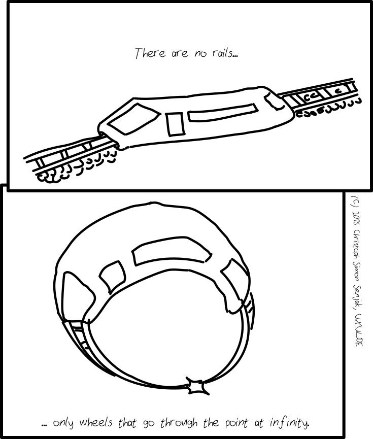 "Panel 1: A train is shown. Title: ""There are no rails…"" -- Panel 2: An inversion of panel 1 is shown, where the rails meet at a glowing point. Title: ""…only wheels that go through the point at infinity."